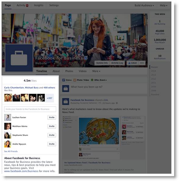 Linke Spalte der Facebook Chronik mit Unternehmensinfos