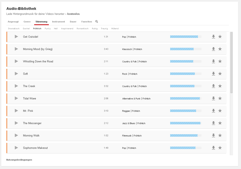 Youtube Audio Bibliothek